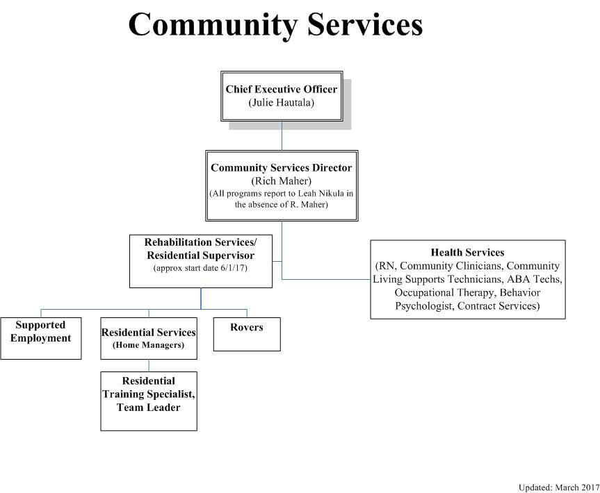 organizational analysis streamwood behavioral healthcare See contact information and details about streamwood behavioral healthcare system.